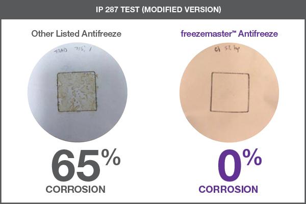Corrosion_Pillar_600x400_IP287